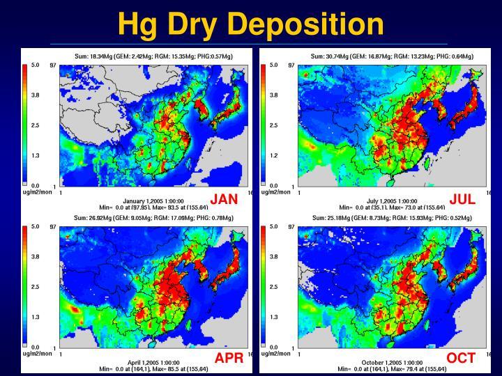 Hg Dry Deposition