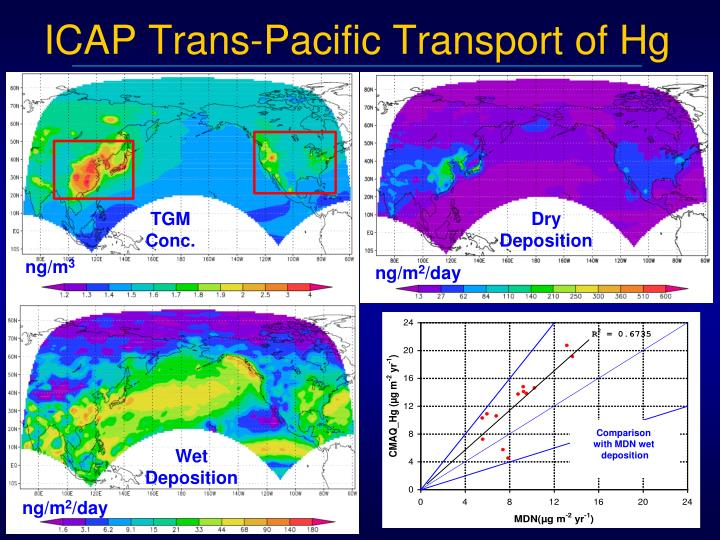 ICAP Trans-Pacific Transport of Hg