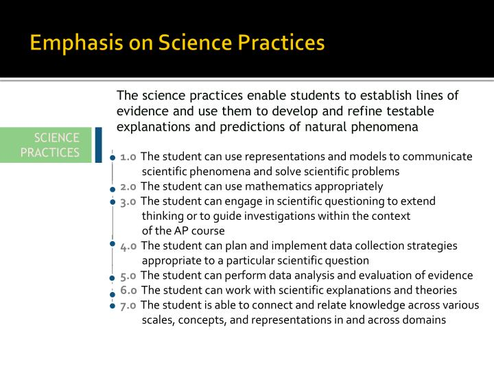 Emphasis on Science Practices