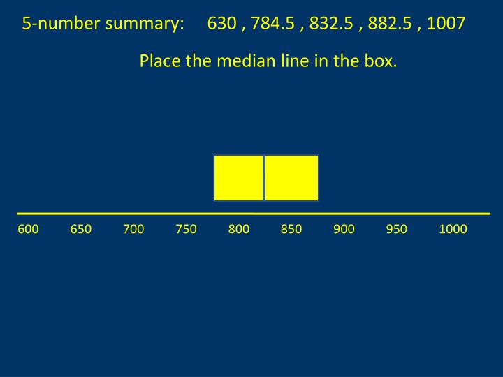 5-number summary:     630 , 784.5 , 832.5 , 882.5 , 1007