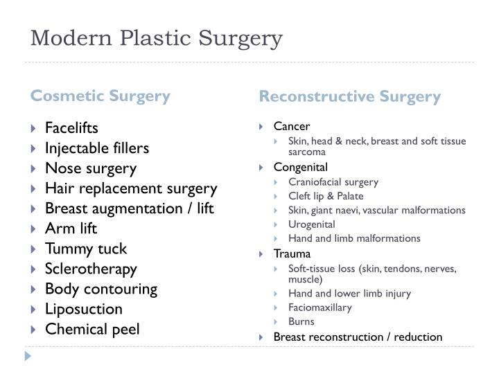 an introduction to the history of plastic surgery Research on plastic surgery plastic surgery research papers evaluate physical and mental effects on a person research papers on plastic surgery can look at the practical, physiological or psychological aspect of an individual having plastic or reconstructive surgery.