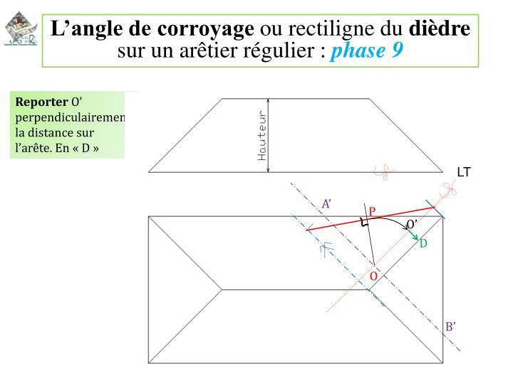 L'angle de corroyage