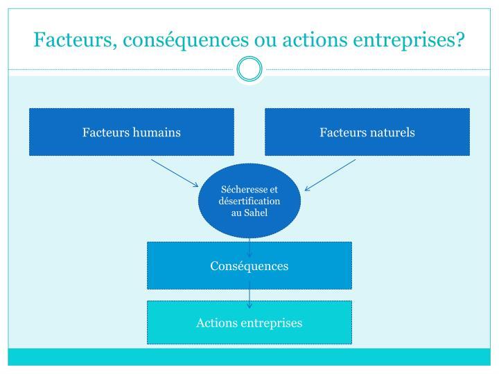 Facteurs, conséquences ou actions entreprises?