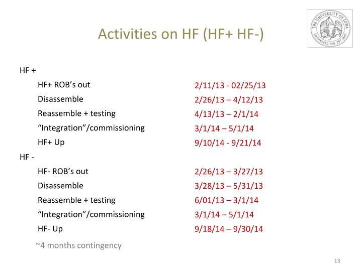 Activities on HF (HF+ HF-)