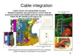 cable integration