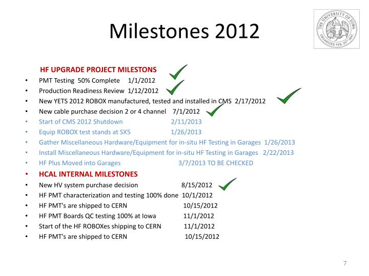 Milestones 2012