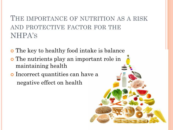 an introduction to the importance of nutrition This is the table of contents for the book an introduction to nutrition (v 10) chapter introduction defining nutrition vitamins important for metabolism.