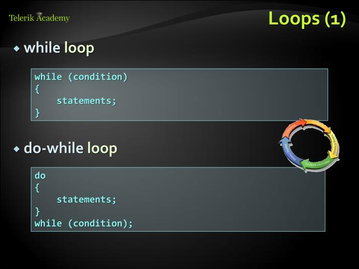 Loops (1)