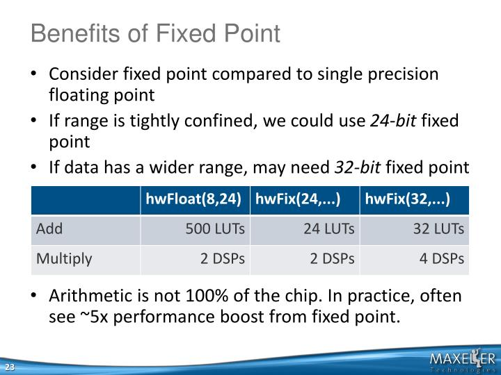 Benefits of Fixed Point