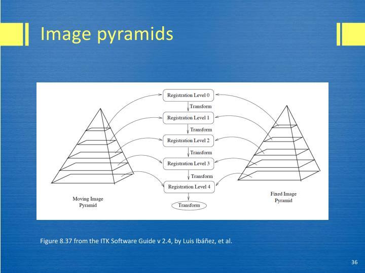 Image pyramids