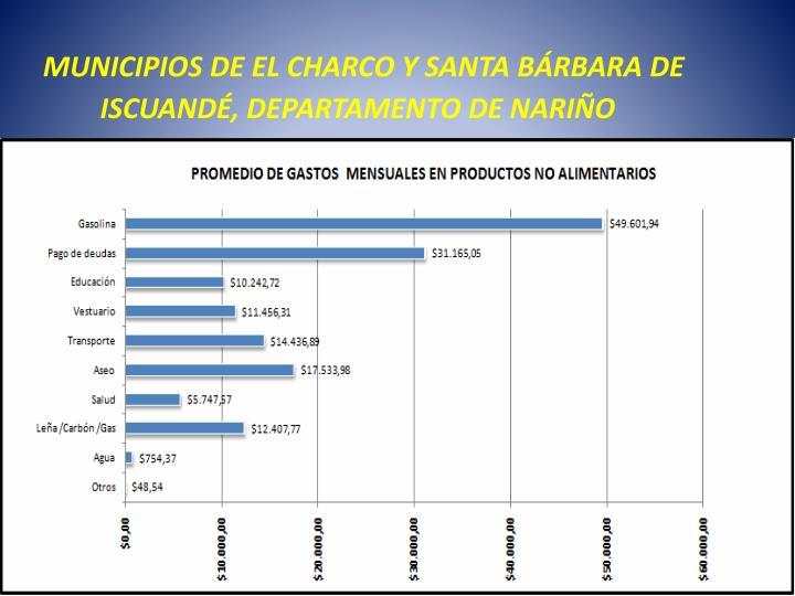 MUNICIPIOS DE EL CHARCO Y SANTA BÁRBARA DE ISCUANDÉ, DEPARTAMENTO DE NARIÑO
