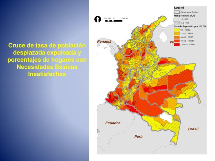 Cruce de tasa de población desplazada expulsada y porcentajes de hogares con Necesidades Básicas
