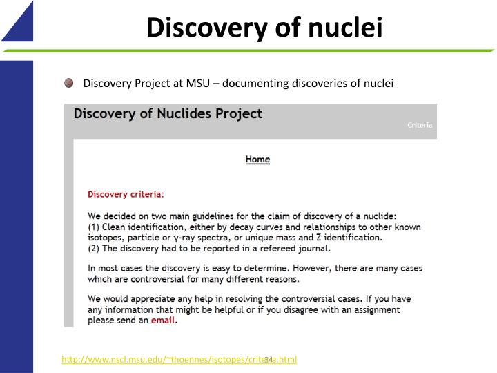 Discovery of nuclei