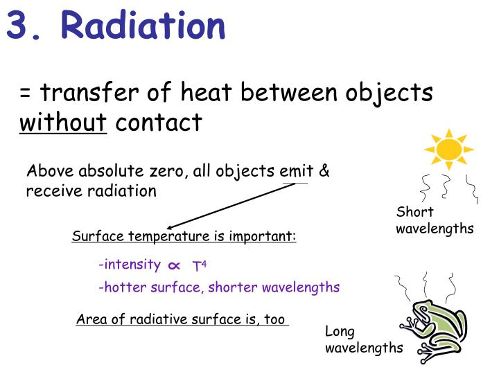 3. Radiation