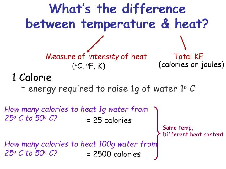 What's the difference between temperature & heat?