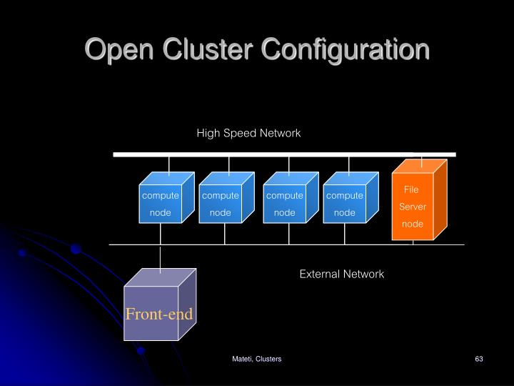 Open Cluster Configuration