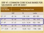 step 1 common core scale bands for salvador late or early