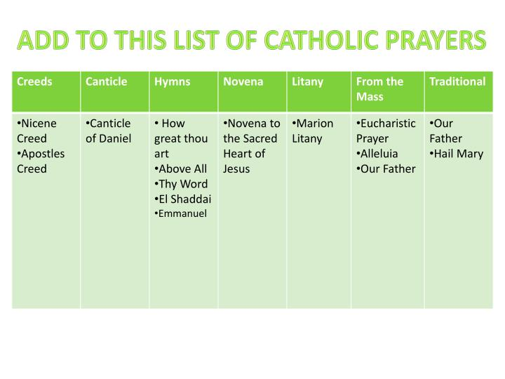 Add to this list of Catholic Prayers