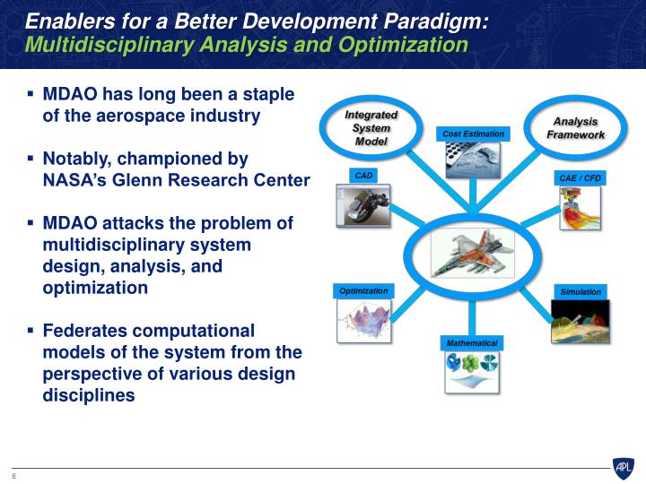 Enablers for a Better Development Paradigm: