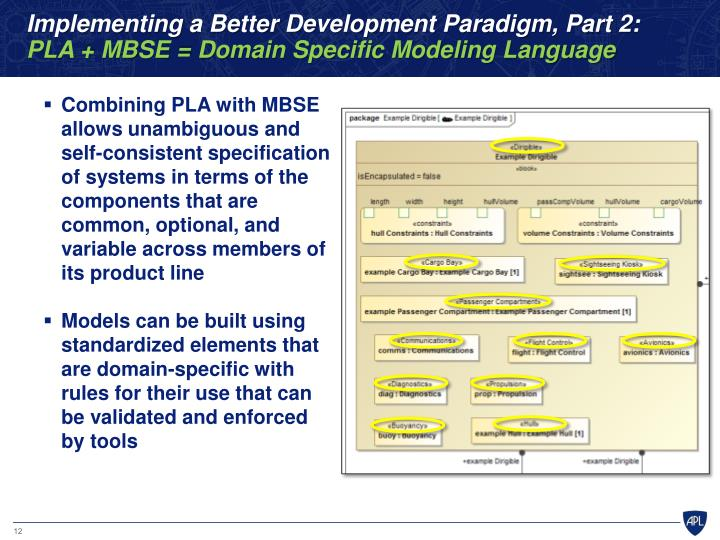 Implementing a Better Development Paradigm, Part 2: