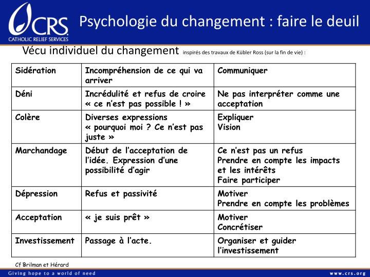 Psychologie du changement : faire le deuil