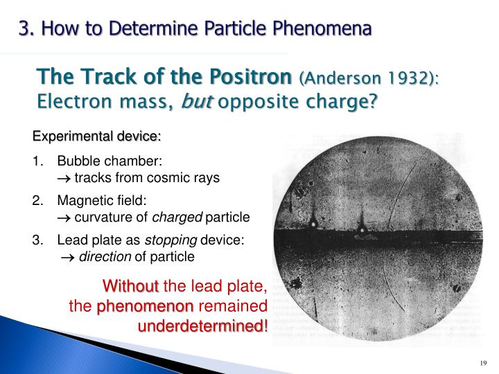 3. How to Determine Particle Phenomena