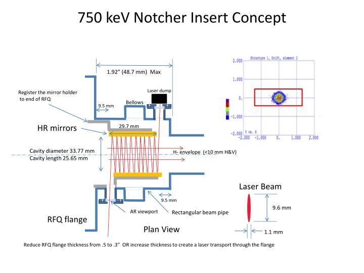 750 keV Notcher Insert Concept
