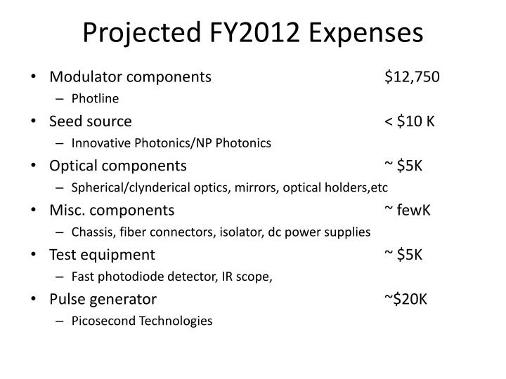 Projected FY2012 Expenses