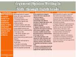 argument opinion writing in sixth through eighth grade