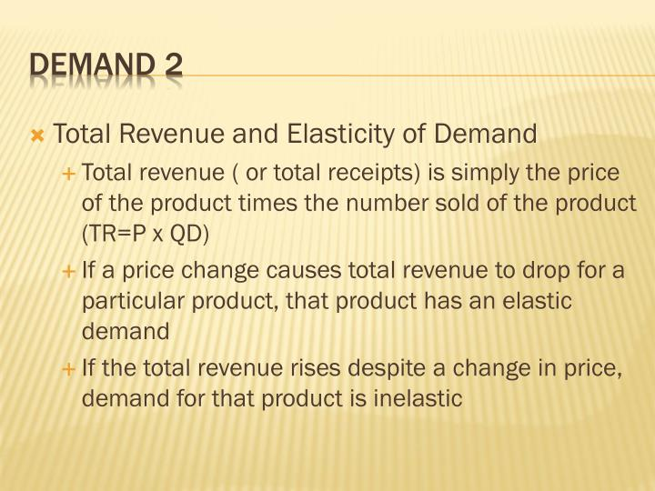Total Revenue and Elasticity of Demand