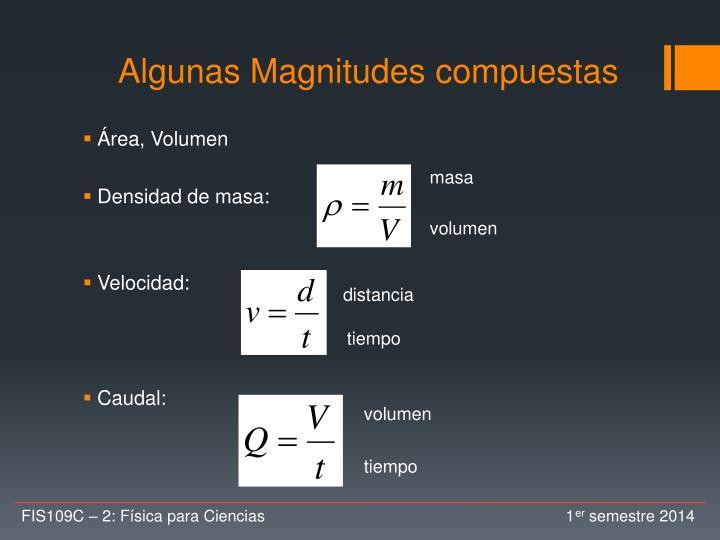 Algunas Magnitudes compuestas