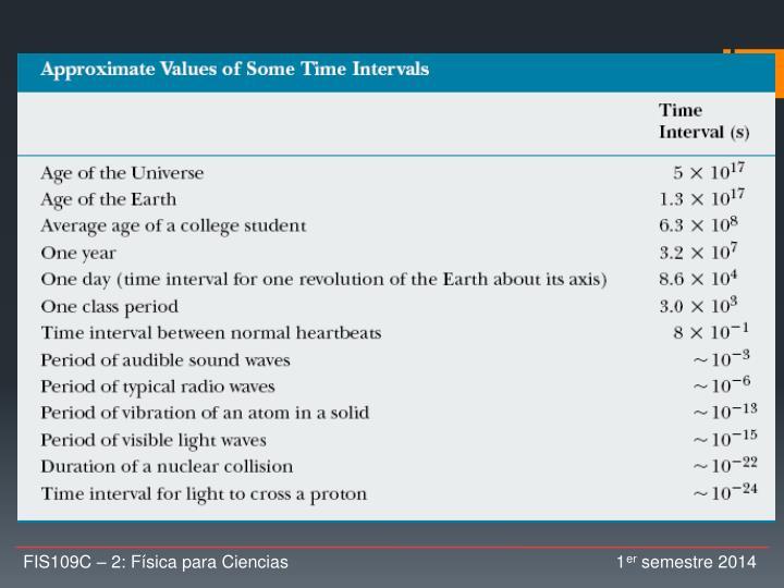 FIS109C – 2: Física para Ciencias                                                                   1