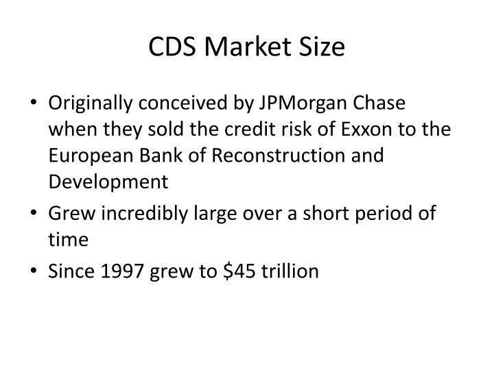 CDS Market Size