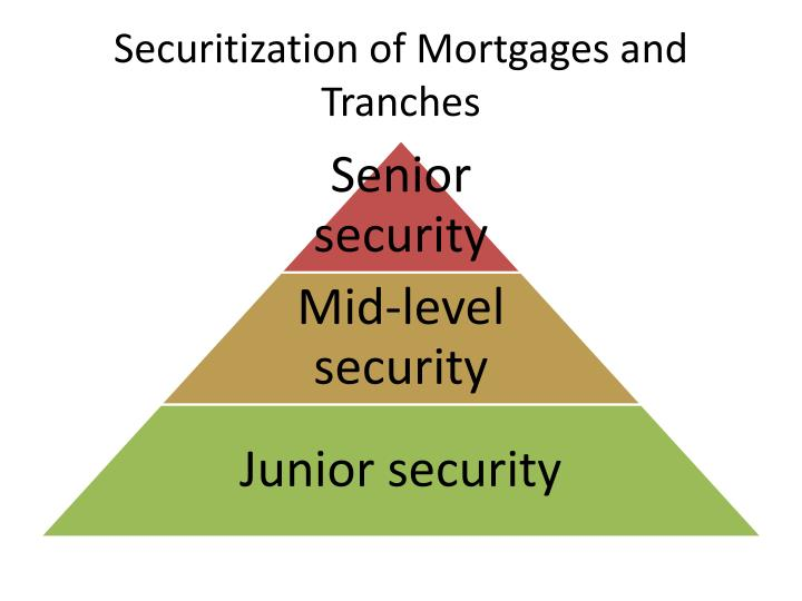Securitization of Mortgages and Tranches