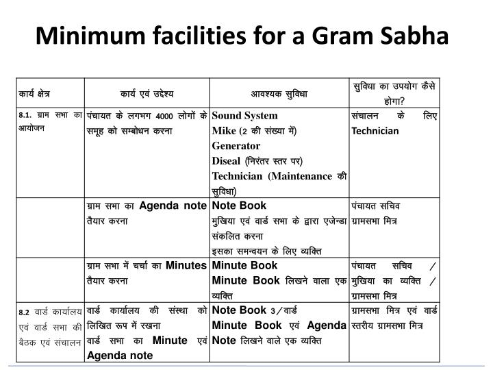 Minimum facilities for a Gram Sabha