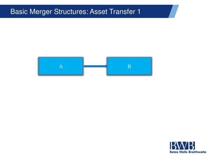 Basic Merger Structures: Asset Transfer 1