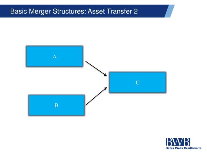 Basic Merger Structures: Asset Transfer 2