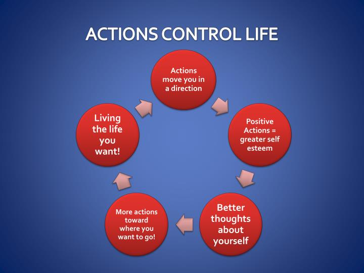ACTIONS CONTROL LIFE