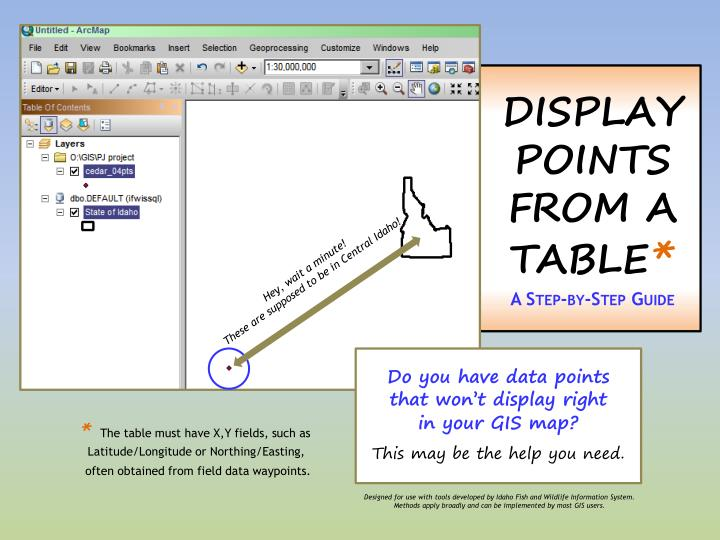 Display points from a table a step by step guide
