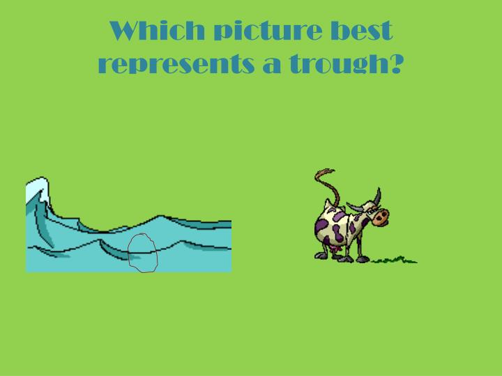 Which picture best represents a trough?