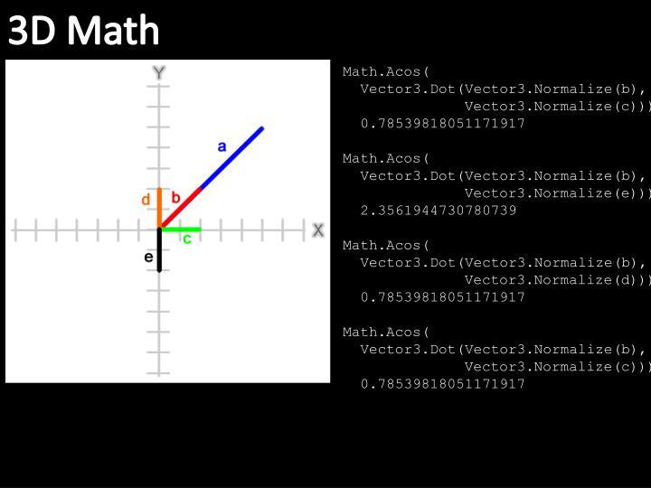 3D Math