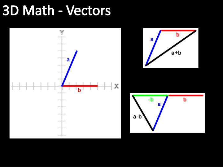 3D Math - Vectors