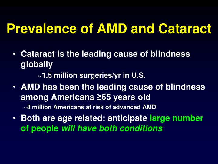 Prevalence of AMD and Cataract