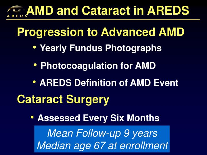 AMD and Cataract in AREDS