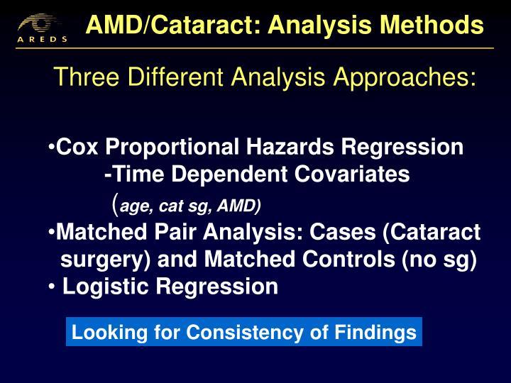 AMD/Cataract: Analysis Methods