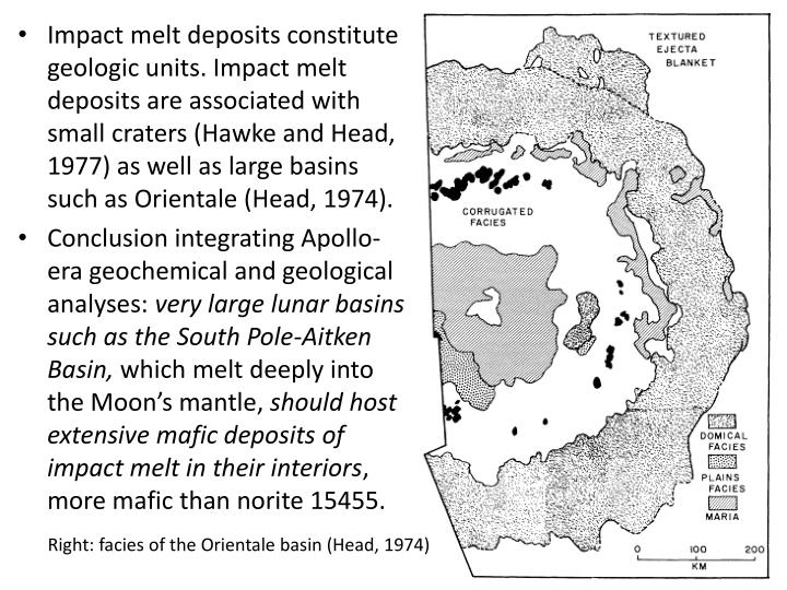 Impact melt deposits constitute geologic units. Impact melt deposits are associated with small craters (Hawke and Head, 1977) as well as large basins such as Orientale (Head, 1974).