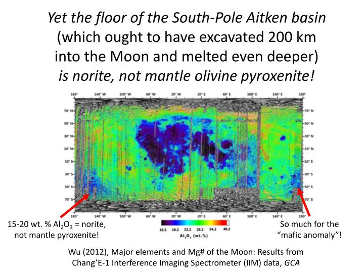 Yet the floor of the South-Pole Aitken basin