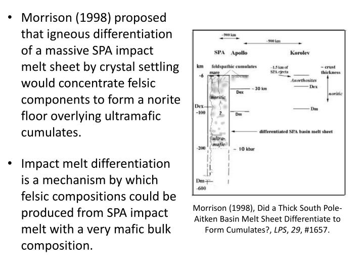 Morrison (1998) proposed that