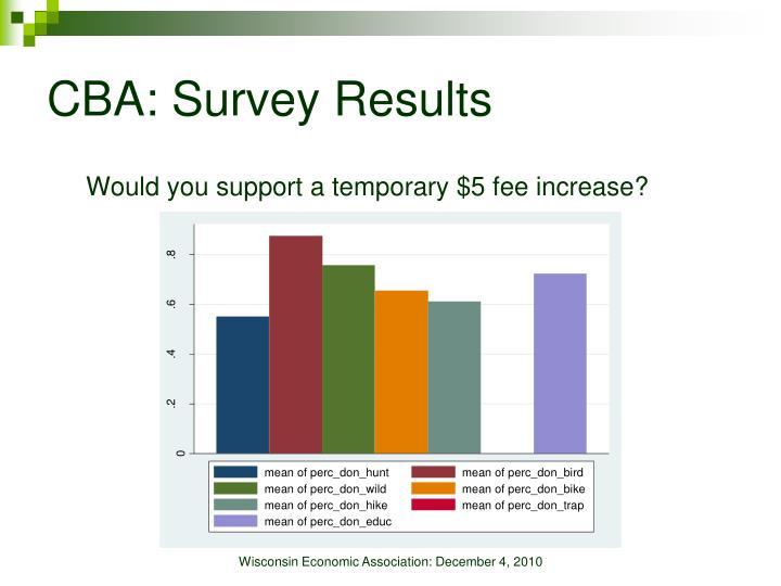 CBA: Survey Results