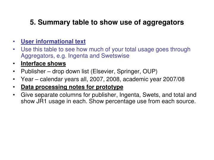 5. Summary table to show use of aggregators